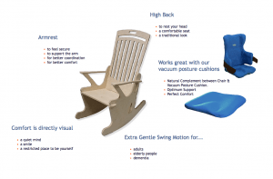 Rocking Chair Configuration